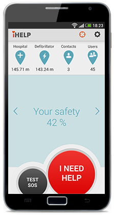 iHELP application for saving lives